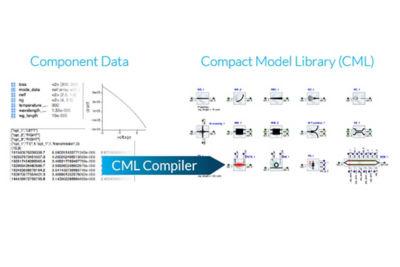 雷竞技提现什么要求Ansys Lumerical CML编译器