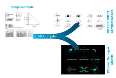 Ansys Lumerical CML Compiler