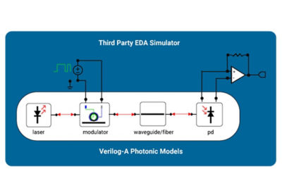 Ansys Lumerical Photonics Verilog-A