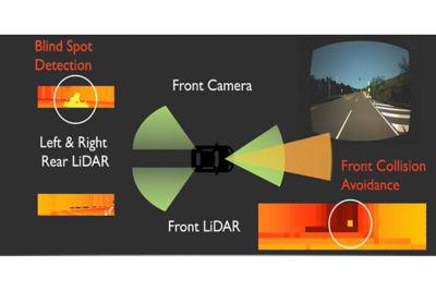 2020-11-9-KC-4-Lidar-sensor-VRX-Sensors.png