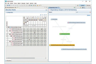 2020 - 12 - medini -分析-网络安全-能力- 7. - jpg
