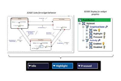 2020-12-scade-arinc-capability-2.jpg