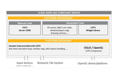 2020-12-scade-arinc-capability-3.jpg