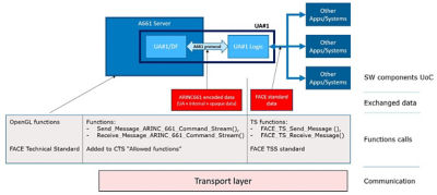 2020-12-scade-arinc-capability-6.jpg