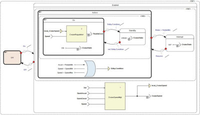 2020 - 12 - scade套件-高级-模型-基于设计lp.jpg