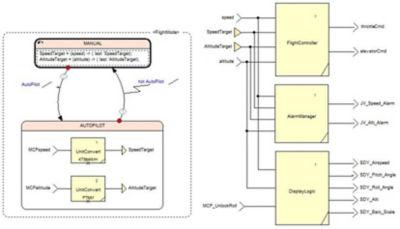 2020-12  -  SCADE-Suite-Model Analysis.jpg