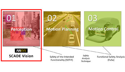 2020-12-scade-vision-scade-vision-automous-vehicle-large capability perception-testing.jpg