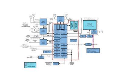 2020-12-sherlock-inital-parts-selection.jpg