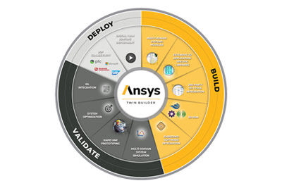 Ansys digital twin icon