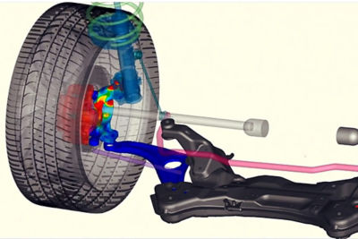 Ansys Motion video
