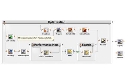 2021-01-optislang-workflow.jpg