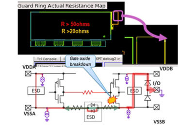 Image of Ansys Pathfinder measuring electrostatic discharge