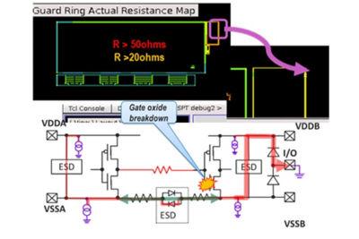 Ansys Pat必威体育网址hfinder测量静电放电的图像