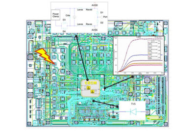 Full-Chip ESD Signoff Solution for Layout and Circuit Levels