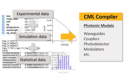 2021-01-photonics-cml-auto-generate.jpg
