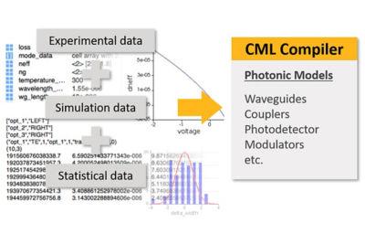 2021 - 01 -光子学cml -汽车- generate.jpg