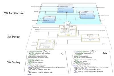 2021-01-scade-suite-capability-2.jpg