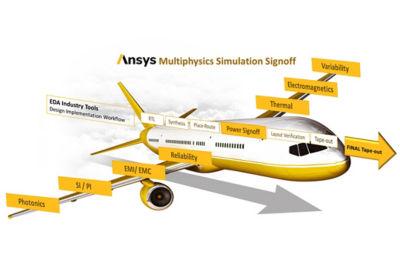2021-01-semiconductors-plane-callout.jpg