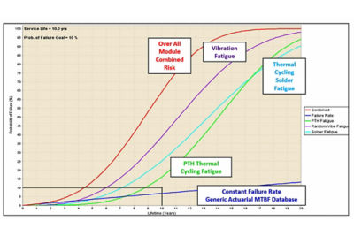 2021-01-sherlock-lifetime-curve.jpg
