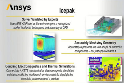 Icepak Solve the Impossible