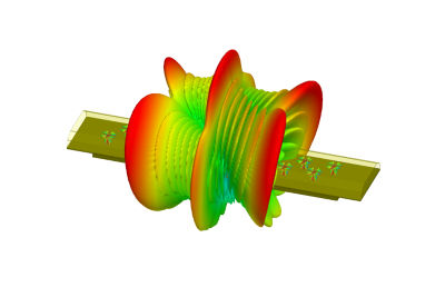 Ansys antenna simulation solutions