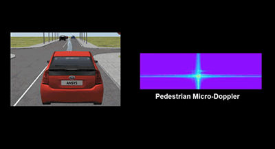 Ansys Automotive Webinars Radar Driving Scenario Simulations