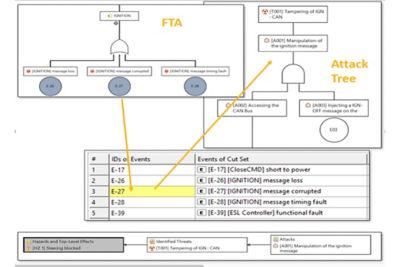 2021 - 02年- medini -分析-网络安全-能力- 10. - jpg