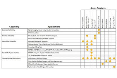2021-02-pcb-solution-chart.jpg