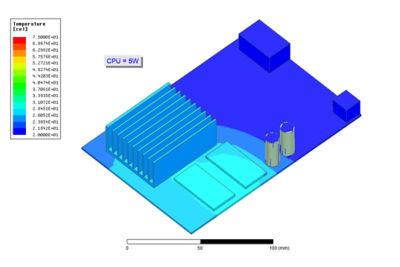 cpu thermal