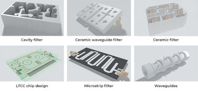 5g mm wave filters structures
