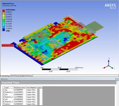 ansys blog ecad trace data