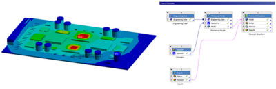 thermal management systems cfd fea