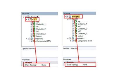 ansys blog topology of PCB