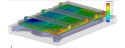 Thermal Performance of Inverter Bus Bars with Complex Harmonic Content