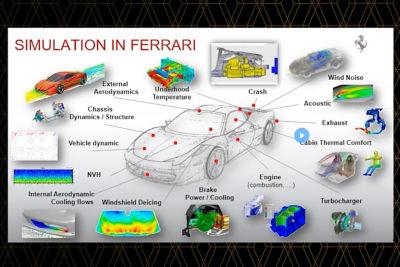 2021-06-Ferrari-SimWorld20.jpg