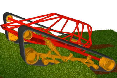 New Ansys Motion Coupling