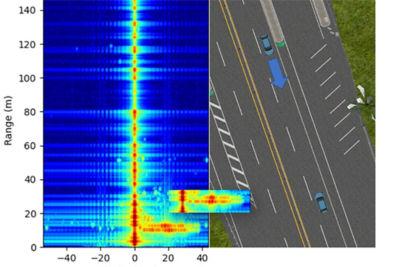 2021 - 06 - r2 -自动-多-模式- radar.jpg