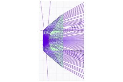 Robust Design Geometries