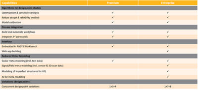 2021-07-licensing-ansys-optislang.png