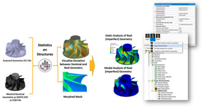 2021-07-reverse-engineering-ansys-optislang.png