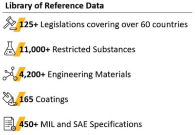 21 r2-image-8-library-reference-data-restricted-substances.png