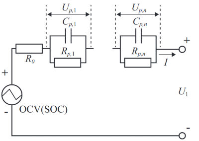 The 2RC model representing the Li-ion battery cells' temporal thermal and electrical performance