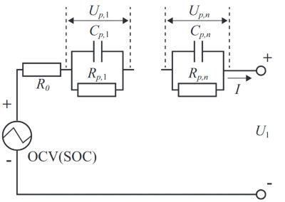 2RC模型代表了锂离子电池的时间热和电性能