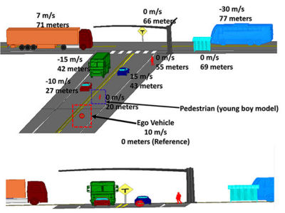 traffic scene for high-fidelity electromagnetic simulations