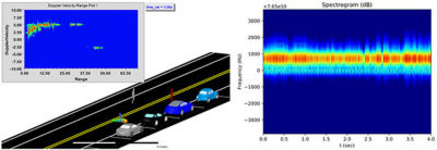 """Traffic scene and spectrogram of a """"gliding"""" pedestrian"""