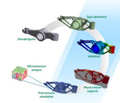 5-trends-aerospace-industry-multiphysics-simulation-additive-process.jpg