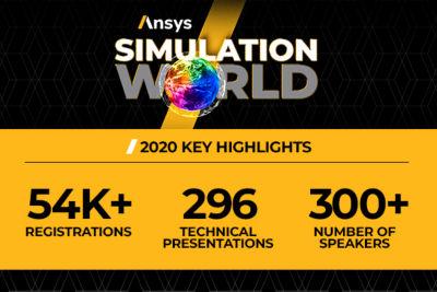 Simulation World Stats