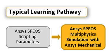 Ansys-speos-multiphysics-simulation-with-ansys-mechanical_2020-R2.png