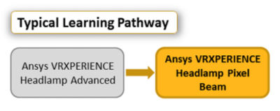 Ansys-vrxperience-headlamp-pixel-beam_pathway-2020r1.png