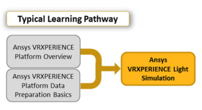 Ansys-vrxperience-light-simulation_pathway-2020r1.png